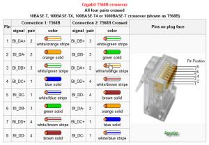 ethernet wiring diagram 4gratiz blog u0026 39 s